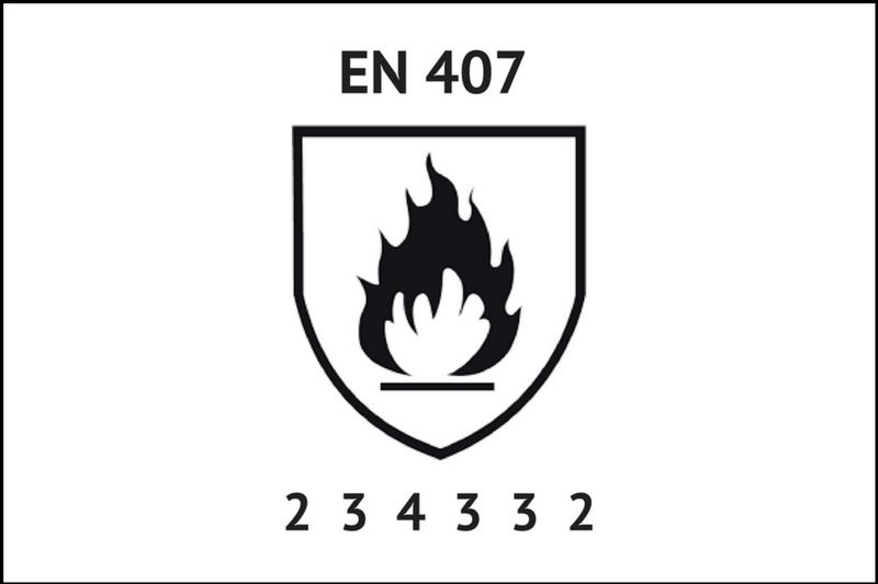 przewodnik porękawicach oznakowanie ochrony przedogniem/ gorącem