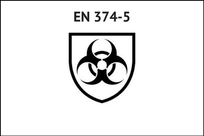 przewodnik porękawicach oznakowanie ochrony przedbakteriami igrzybami