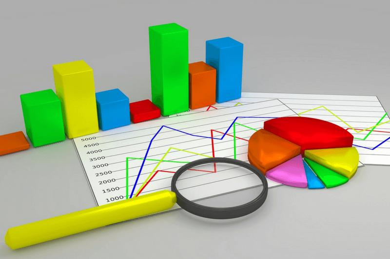 Wskaźniki wypadków - wykresy
