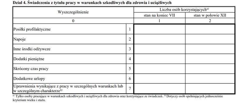 Jak wypełnić sprawozdanie owarunkach pracy Z-10 GUS - Świadczenia ztytułu pracy wwarunkach szkodliwych dla zdrowia iuciążliwych